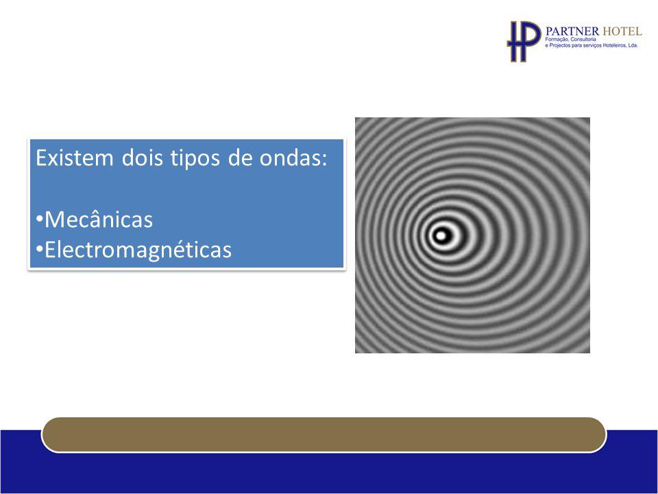 Existem dois tipos de ondas: Mecânicas Electromagnéticas Existem dois tipos de ondas: Mecânicas Electromagnéticas