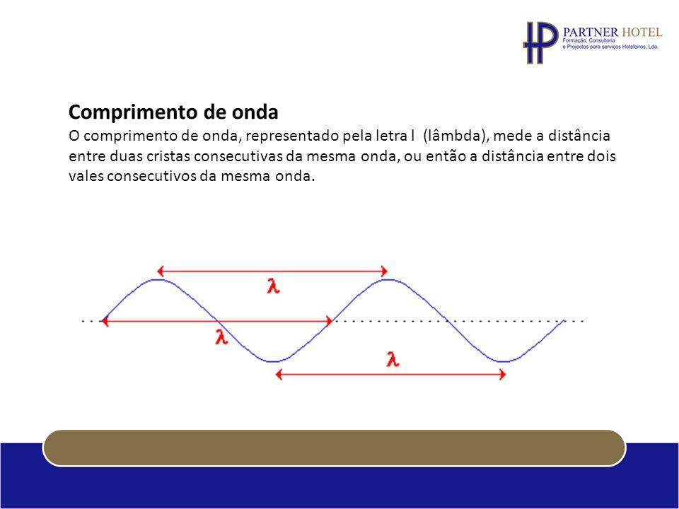 Comprimento de onda O comprimento de onda, representado pela letra l (lâmbda), mede a distância entre duas cristas consecutivas da mesma onda, ou entã