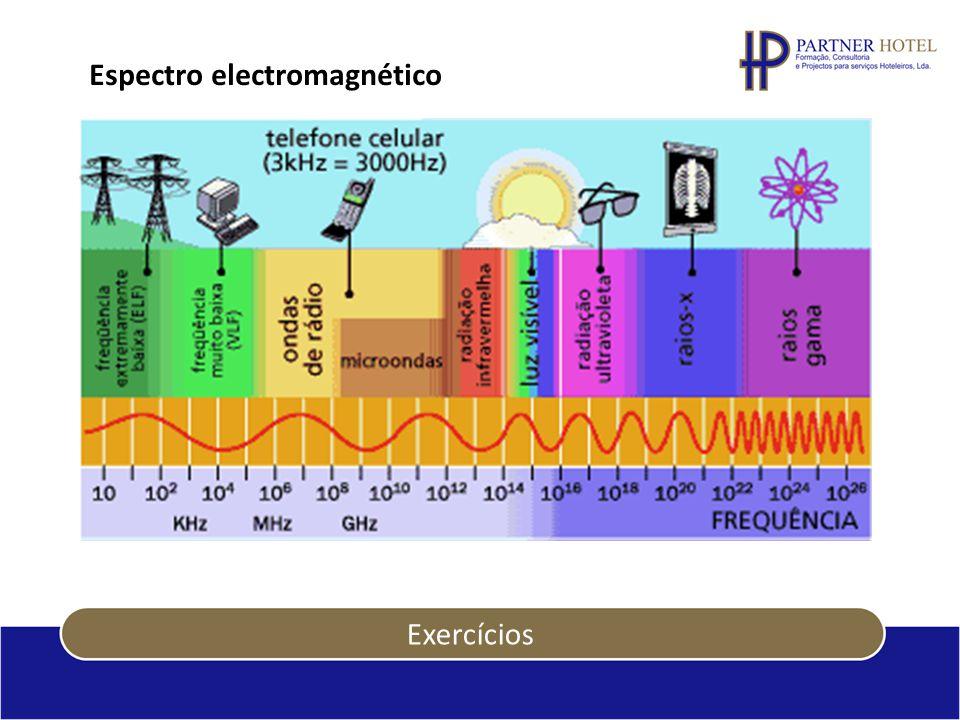 Espectro electromagnético Exercícios