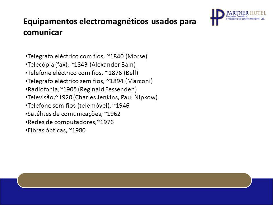 Equipamentos electromagnéticos usados para comunicar Telegrafo eléctrico com fios, ~1840 (Morse) Telecópia (fax), ~1843 (Alexander Bain) Telefone eléc