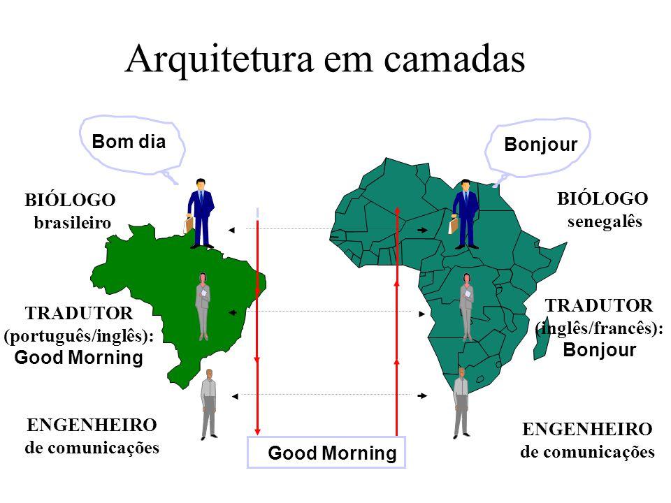 BIÓLOGO brasileiro BIÓLOGO senegalês TRADUTOR (português/inglês): Good Morning TRADUTOR (inglês/francês): Bonjour ENGENHEIRO de comunicações ENGENHEIR