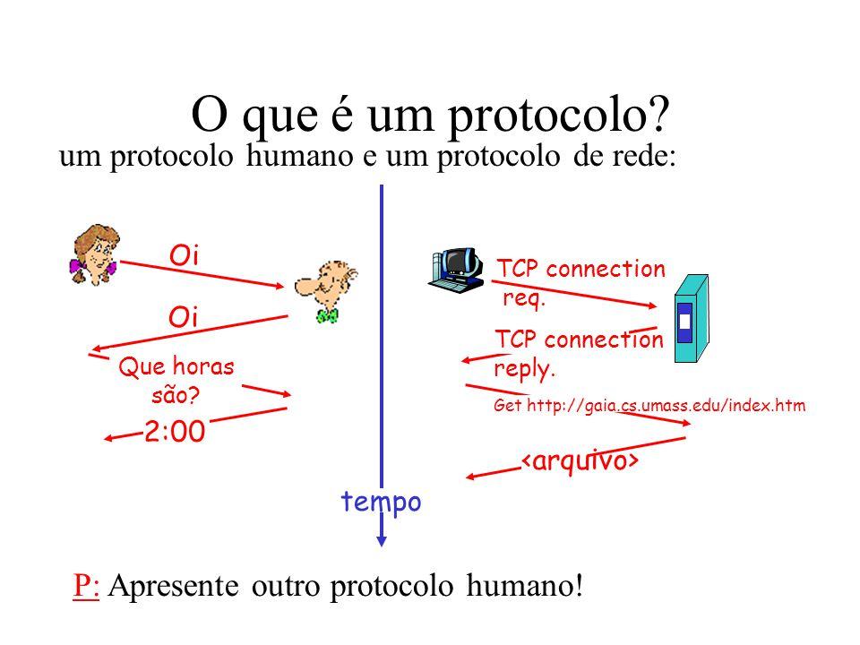 O que é um protocolo? um protocolo humano e um protocolo de rede: P: Apresente outro protocolo humano! Oi Que horas são? 2:00 TCP connection req. TCP