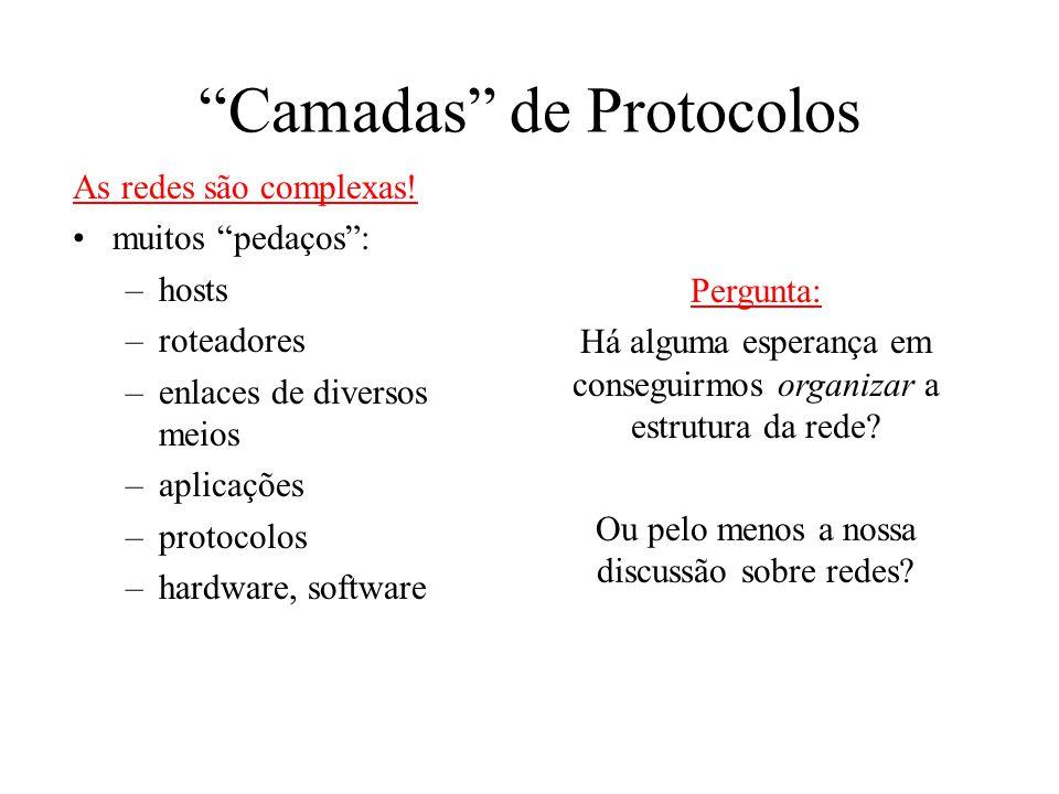 Camadas de Protocolos As redes são complexas! muitos pedaços: –hosts –roteadores –enlaces de diversos meios –aplicações –protocolos –hardware, softwar