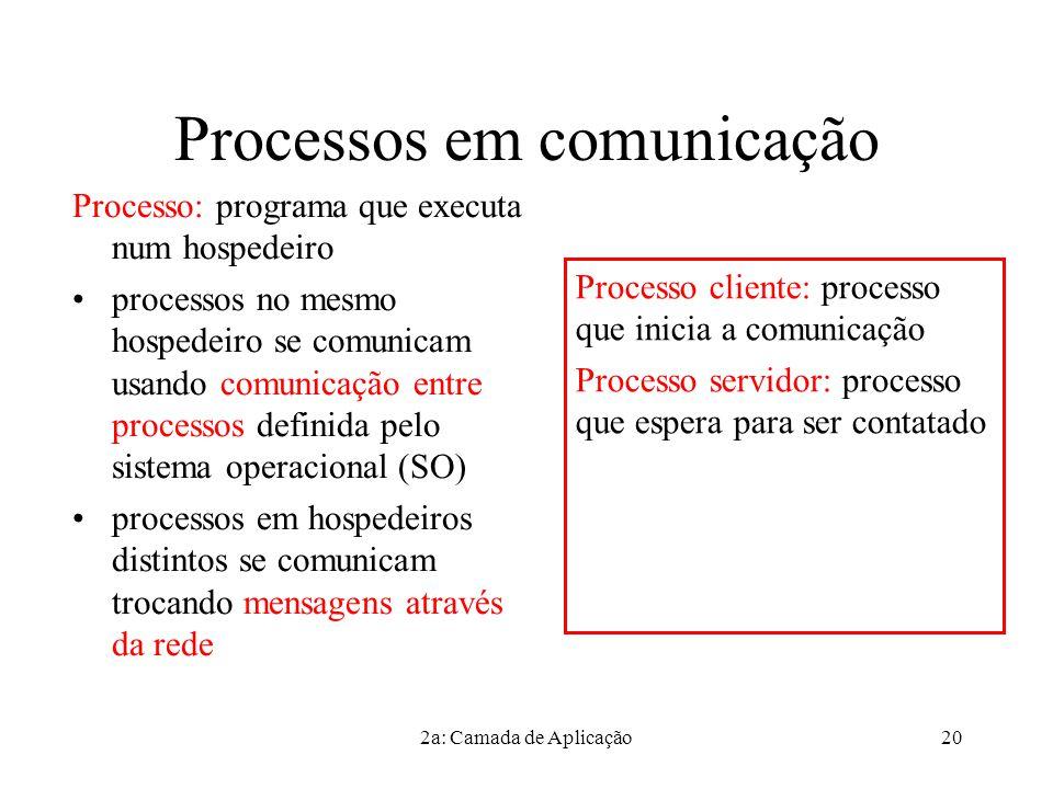 2a: Camada de Aplicação20 Processos em comunicação Processo: programa que executa num hospedeiro processos no mesmo hospedeiro se comunicam usando com