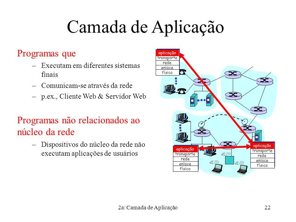 2a: Camada de Aplicação22 Camada de Aplicação Programas que –Executam em diferentes sistemas finais –Comunicam-se através da rede –p.ex., Cliente Web