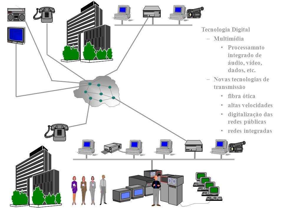 Tecnologia Digital –Multimídia Processamnto integrado de áudio, vídeo, dados, etc. –Novas tecnologias de transmissão fibra ótica altas velocidades dig