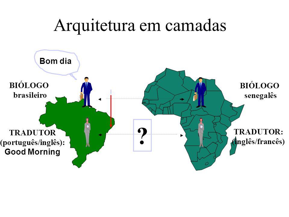 BIÓLOGO brasileiro BIÓLOGO senegalês TRADUTOR (português/inglês): Good Morning TRADUTOR: (inglês/francês) ? Bom dia Arquitetura em camadas