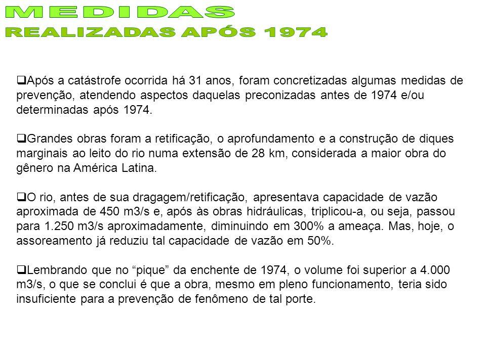Após a catástrofe ocorrida há 31 anos, foram concretizadas algumas medidas de prevenção, atendendo aspectos daquelas preconizadas antes de 1974 e/ou d
