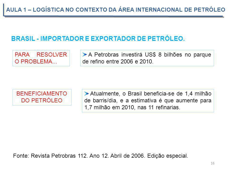 AULA 1 – LOGÍSTICA NO CONTEXTO DA ÁREA INTERNACIONAL DE PETRÓLEO BRASIL - IMPORTADOR E EXPORTADOR DE PETRÓLEO. 16 PARA RESOLVER O PROBLEMA... A Petrob