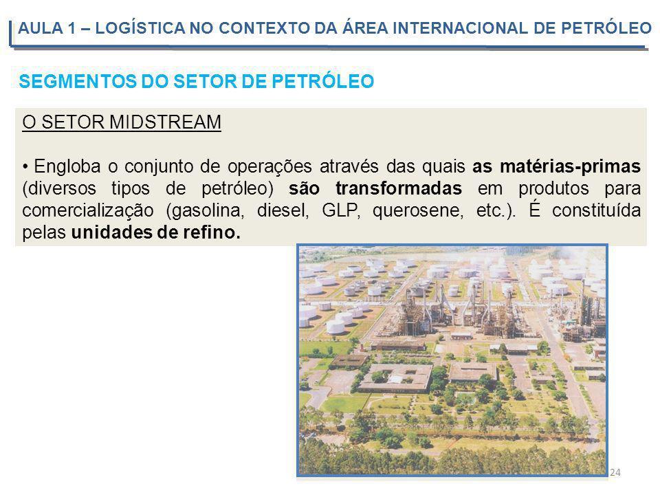 SEGMENTOS DO SETOR DE PETRÓLEO O SETOR MIDSTREAM Engloba o conjunto de operações através das quais as matérias-primas (diversos tipos de petróleo) são