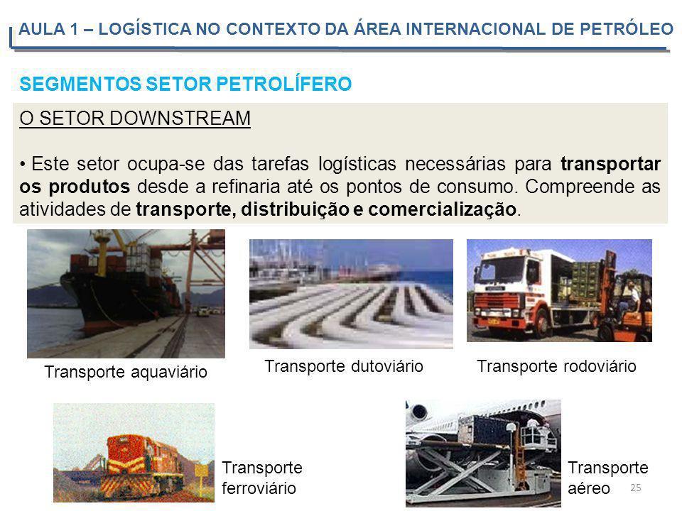 SEGMENTOS SETOR PETROLÍFERO O SETOR DOWNSTREAM Este setor ocupa-se das tarefas logísticas necessárias para transportar os produtos desde a refinaria a