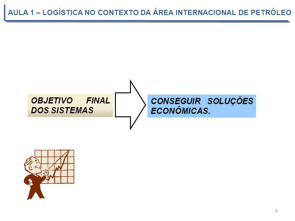 AULA 1 – LOGÍSTICA NO CONTEXTO DA ÁREA INTERNACIONAL DE PETRÓLEO 4 OBJETIVO FINAL DOS SISTEMAS CONSEGUIR SOLUÇÕES ECONÔMICAS.