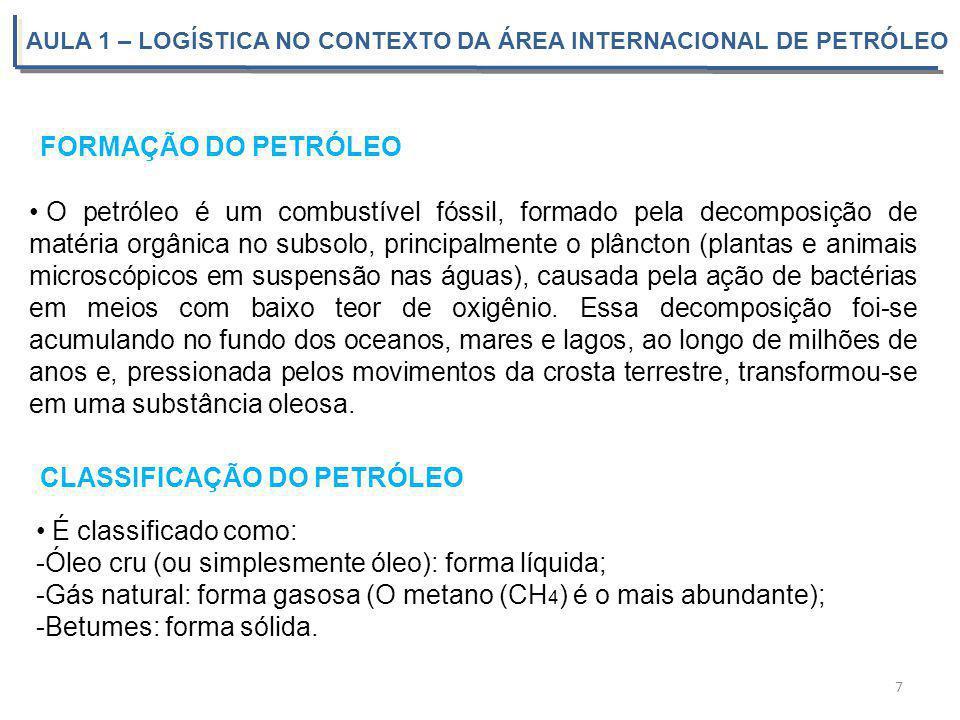 AULA 1 – LOGÍSTICA NO CONTEXTO DA ÁREA INTERNACIONAL DE PETRÓLEO ENERGÉTICOS -Gás Liquefeito de Petróleo (GLP) ou gás de cozinha; - gasolinas; - óleo combustível; - óleo diesel; - querosenes de avião (QAV) e de iluminação; - outros óleos combustíveis.