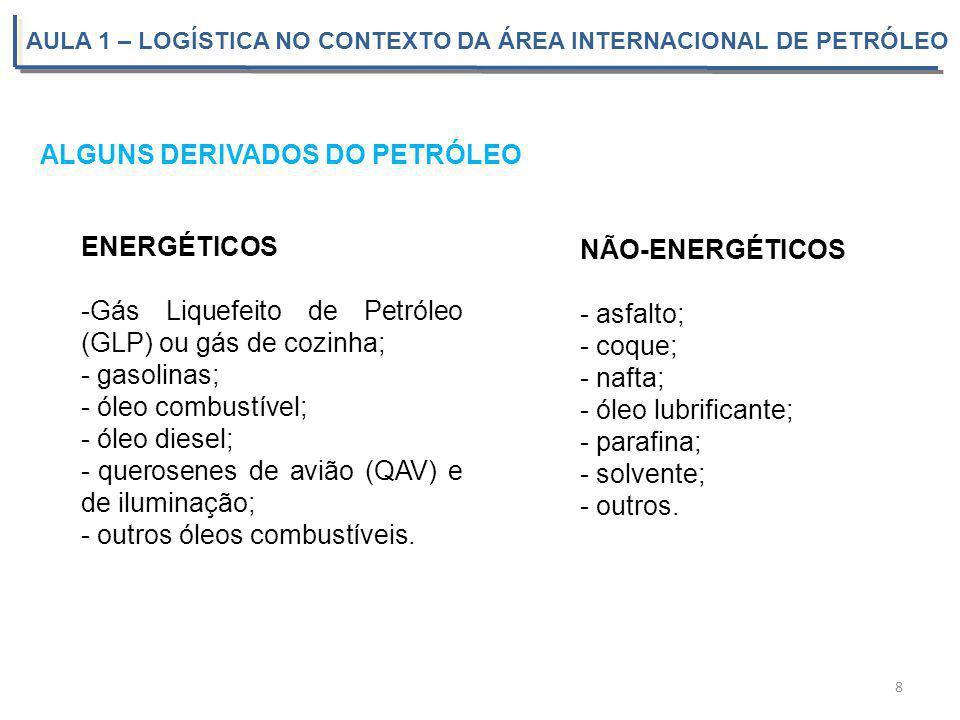 AULA 1 – LOGÍSTICA NO CONTEXTO DA ÁREA INTERNACIONAL DE PETRÓLEO ENERGÉTICOS -Gás Liquefeito de Petróleo (GLP) ou gás de cozinha; - gasolinas; - óleo
