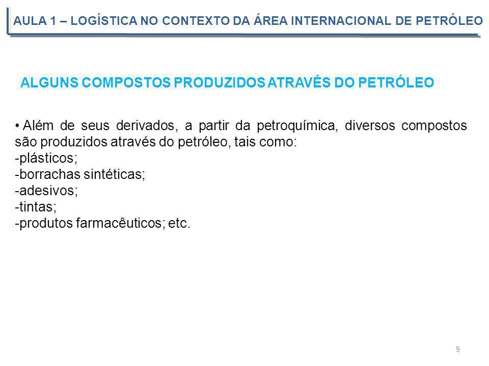 AULA 1 – LOGÍSTICA NO CONTEXTO DA ÁREA INTERNACIONAL DE PETRÓLEO Além de seus derivados, a partir da petroquímica, diversos compostos são produzidos a