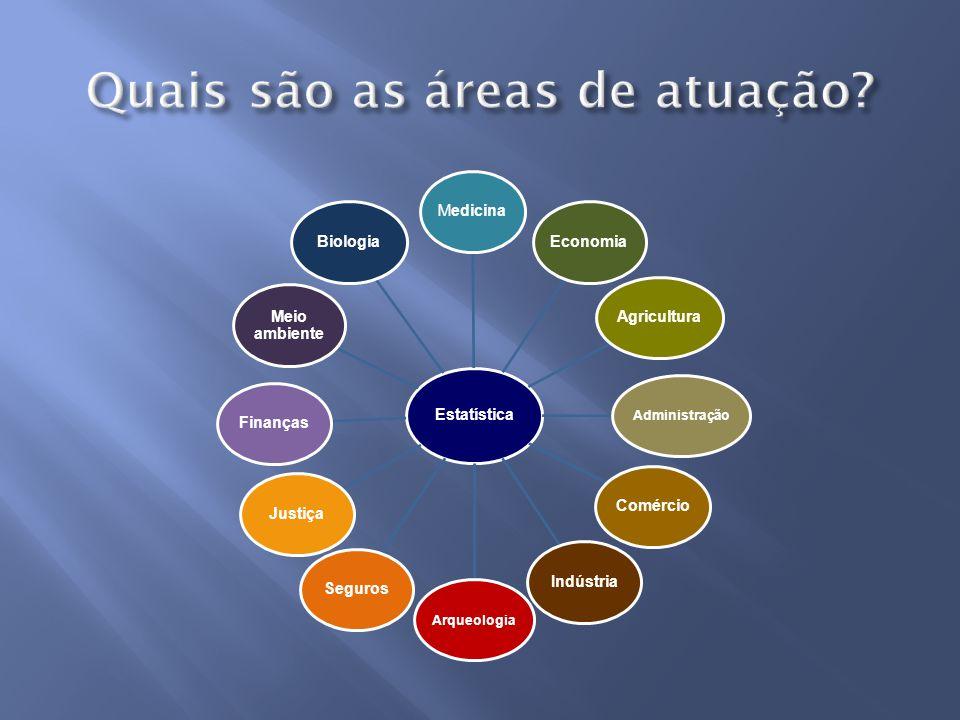 Estatística MedicinaEconomiaAgricultura Administração ComércioIndústria Arqueologia SegurosJustiçaFinanças Meio ambiente Biologia