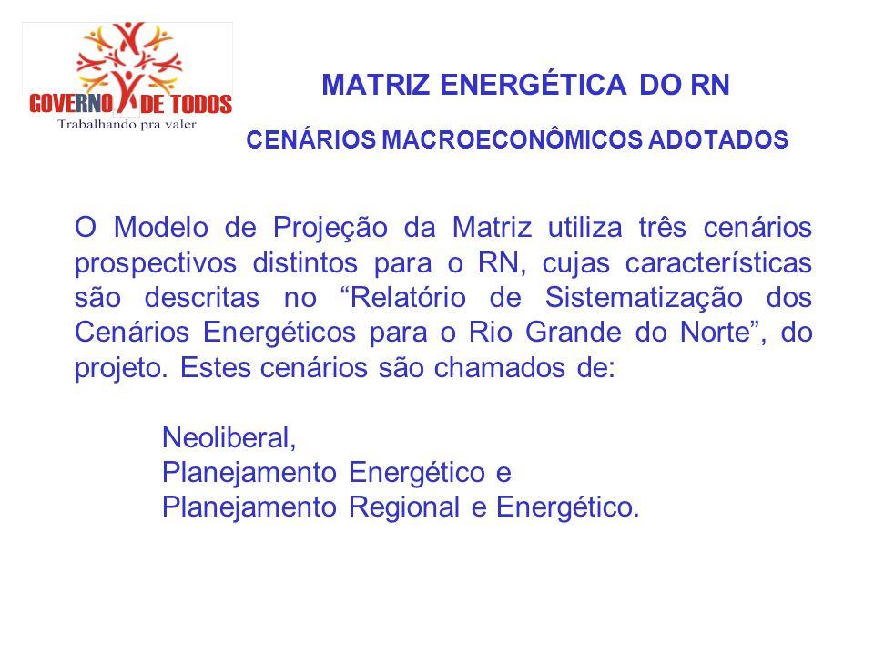 MATRIZ ENERGÉTICA DO RN CENÁRIOS MACROECONÔMICOS ADOTADOS O Modelo de Projeção da Matriz utiliza três cenários prospectivos distintos para o RN, cujas