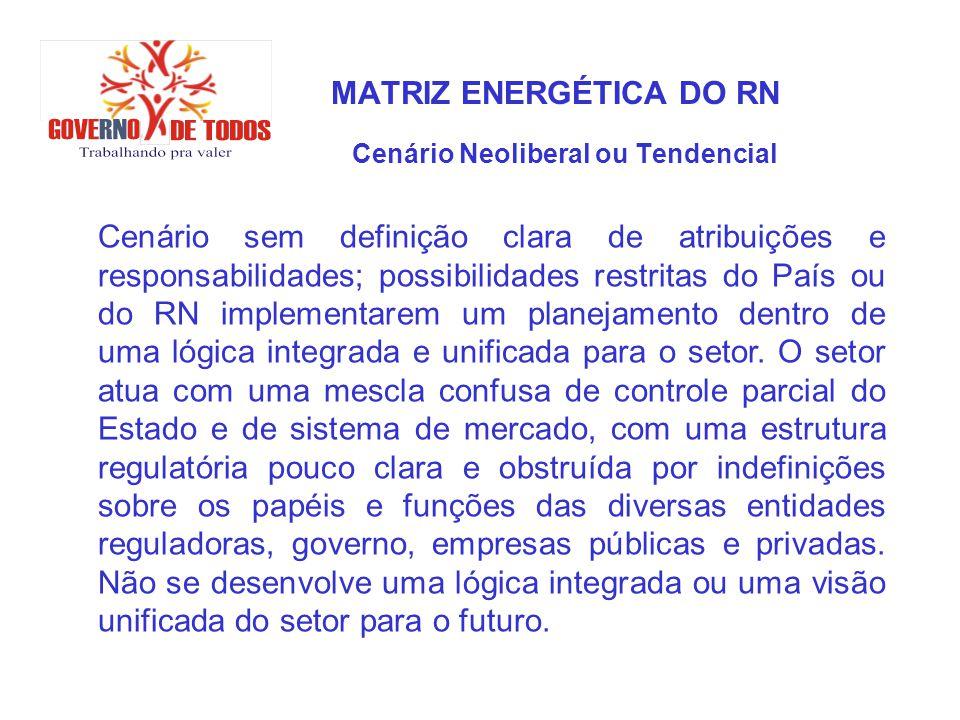 MATRIZ ENERGÉTICA DO RN Cenário Neoliberal ou Tendencial Cenário sem definição clara de atribuições e responsabilidades; possibilidades restritas do P