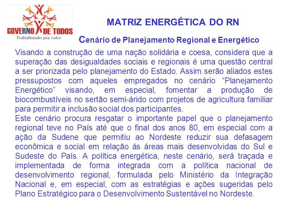 MATRIZ ENERGÉTICA DO RN C enário de Planejamento Regional e Energético Visando a construção de uma nação solidária e coesa, considera que a superação