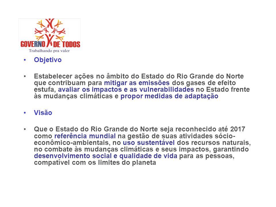 Objetivo Estabelecer ações no âmbito do Estado do Rio Grande do Norte que contribuam para mitigar as emissões dos gases de efeito estufa, avaliar os i