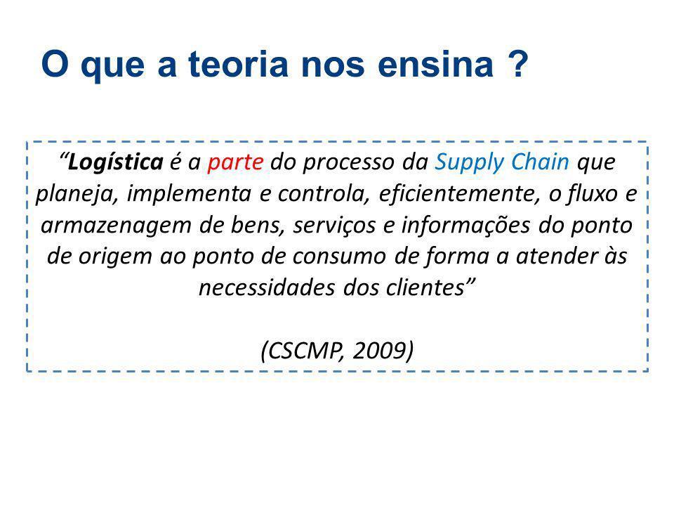 O que a teoria nos ensina ? Logística é a parte do processo da Supply Chain que planeja, implementa e controla, eficientemente, o fluxo e armazenagem