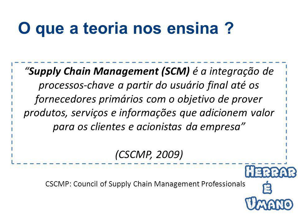 O que a teoria nos ensina ? Supply Chain Management (SCM) é a integração de processos-chave a partir do usuário final até os fornecedores primários co