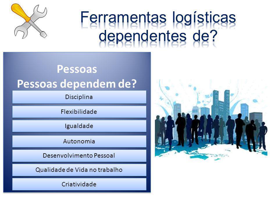 Pessoas Pessoas dependem de? Pessoas Pessoas dependem de? Disciplina Flexibilidade Igualdade Autonomia Desenvolvimento Pessoal Qualidade de Vida no tr
