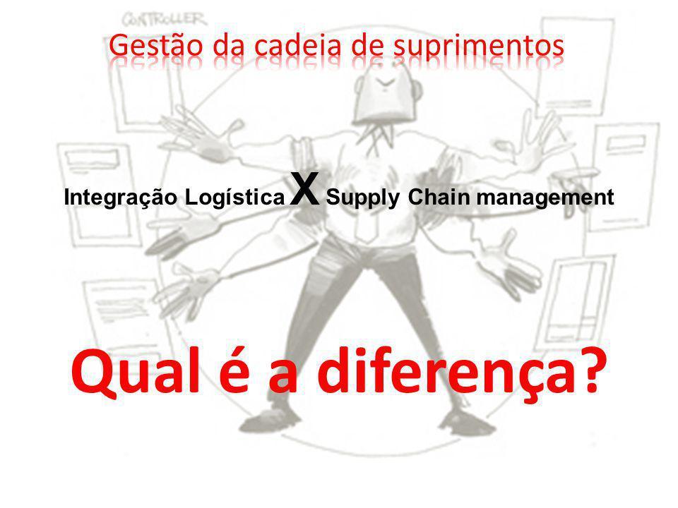Integração Logística X Supply Chain management Qual é a diferença?