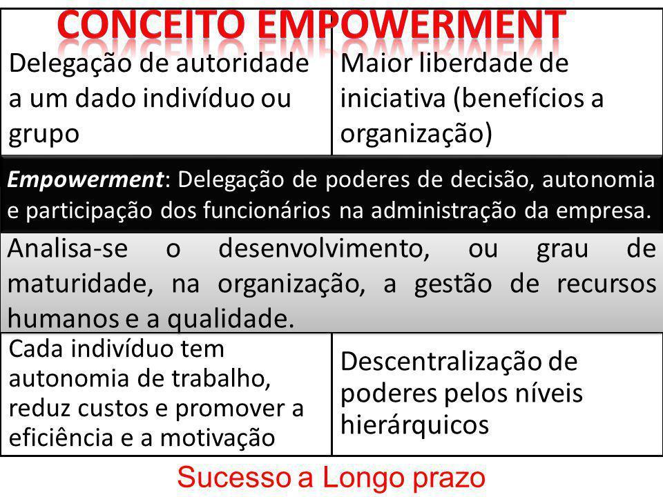 Cada indivíduo tem autonomia de trabalho, reduz custos e promover a eficiência e a motivação Descentralização de poderes pelos níveis hierárquicos Del