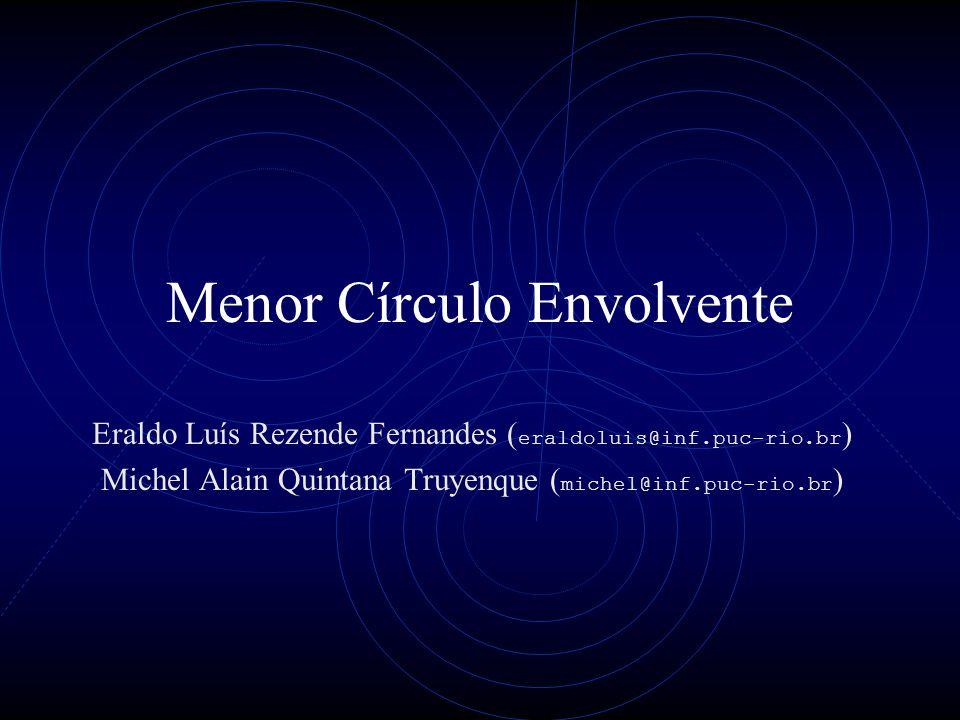 Menor Círculo Envolvente Minimal Enclosing Circle (MCE) Dados n pontos no plano, encontrar o círculo de menor raio que contenha todos os pontos Pode ser estendido para espaço de dimensão d (Minimal Enclosing Ball)