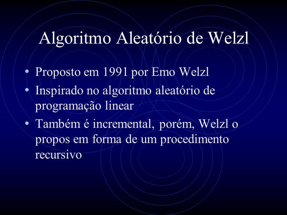 Algoritmo Aleatório de Welzl Proposto em 1991 por Emo Welzl Inspirado no algoritmo aleatório de programação linear Também é incremental, porém, Welzl