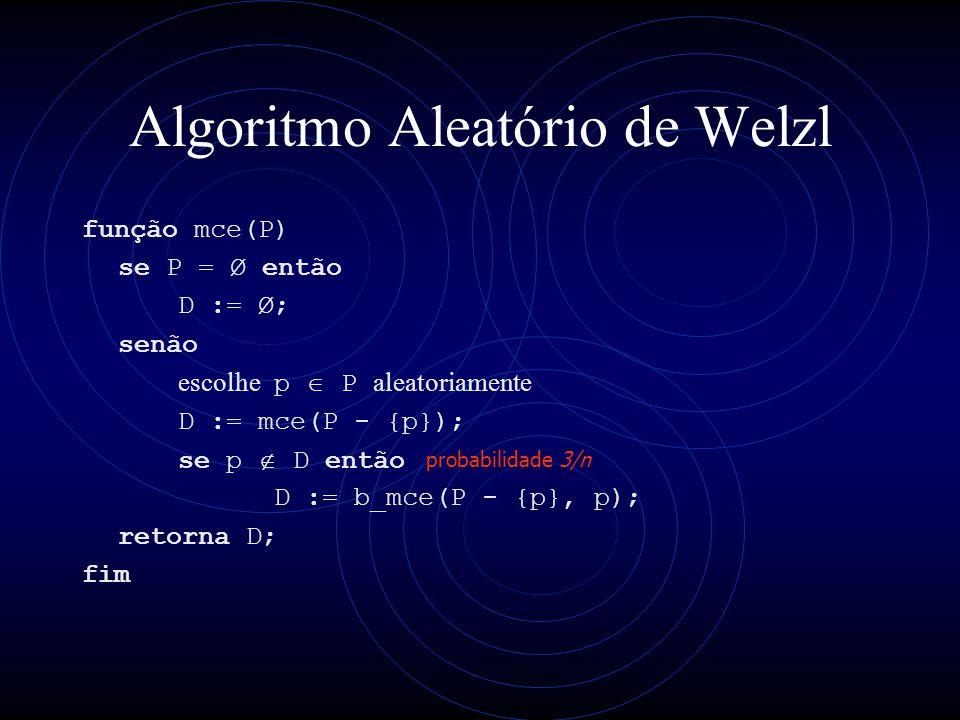 Algoritmo Aleatório de Welzl função mce(P) se P = Ø então D := Ø; senão escolhe p P aleatoriamente D := mce(P - {p}); se p D então D := b_mce(P - {p},