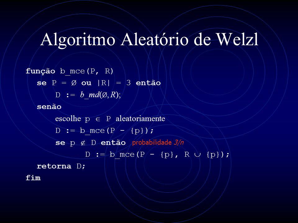 Algoritmo Aleatório de Welzl função b_mce(P, R) se P = Ø ou |R| = 3 então D := b_md( Ø, R); senão escolhe p P aleatoriamente D := b_mce(P - {p}); se p