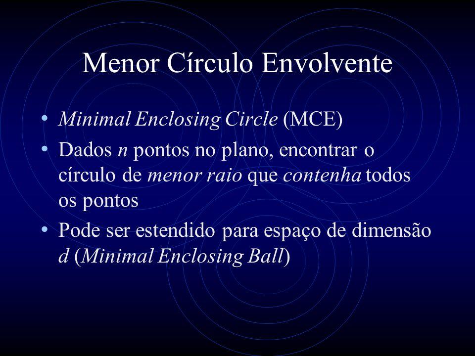 Menor Círculo Envolvente Minimal Enclosing Circle (MCE) Dados n pontos no plano, encontrar o círculo de menor raio que contenha todos os pontos Pode s