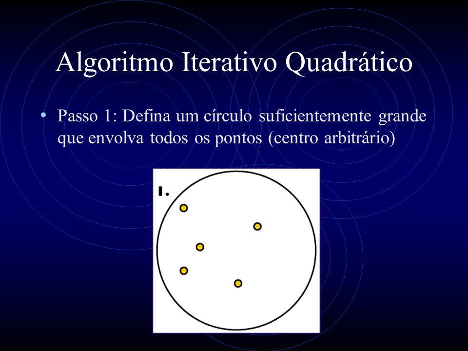 Algoritmo Aleatório de Welzl função mce(P) se P = Ø então D := Ø; senão escolhe p P aleatoriamente D := mce(P - {p}); se p D então D := b_mce(P - {p}, p); retorna D; fim probabilidade 3/n