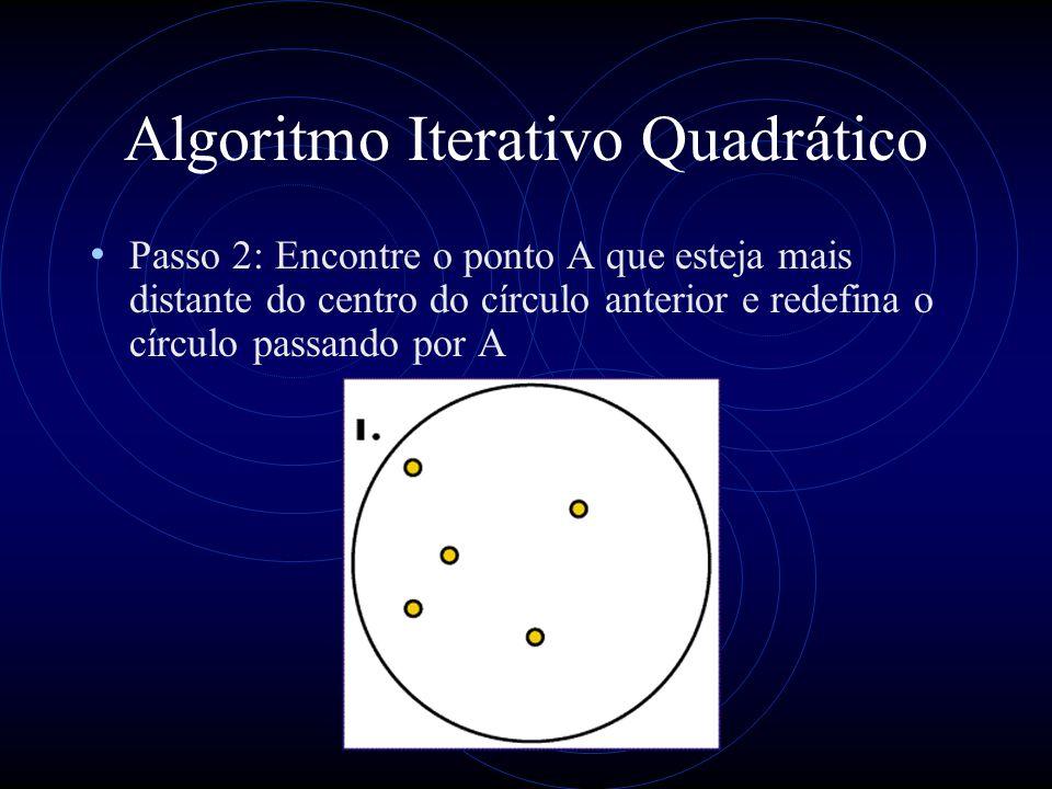 Algoritmo Iterativo Quadrático Passo 2: Encontre o ponto A que esteja mais distante do centro do círculo anterior e redefina o círculo passando por A