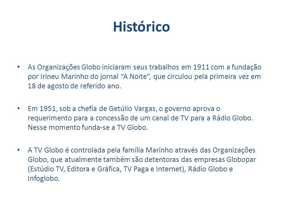 Histórico As Organizações Globo iniciaram seus trabalhos em 1911 com a fundação por Irineu Marinho do jornal A Noite, que circulou pela primeira vez e