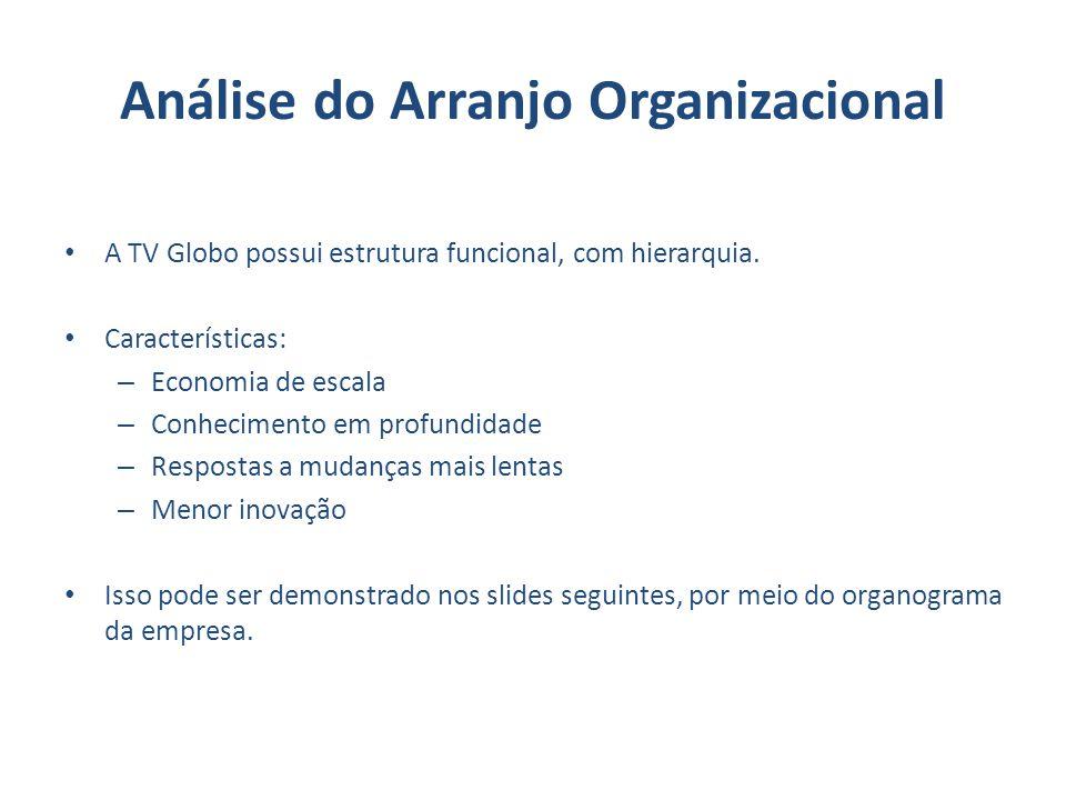 Análise do Arranjo Organizacional A TV Globo possui estrutura funcional, com hierarquia. Características: – Economia de escala – Conhecimento em profu