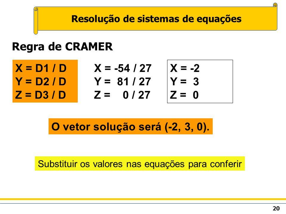 20 Resolução de sistemas de equações Regra de CRAMER X = D1 / D Y = D2 / D Z = D3 / D O vetor solução será (-2, 3, 0). X = -54 / 27 Y = 81 / 27 Z = 0
