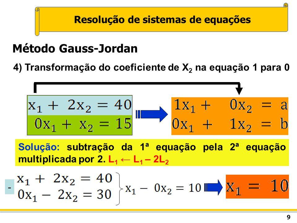 9 Resolução de sistemas de equações Método Gauss-Jordan 4) Transformação do coeficiente de X 2 na equação 1 para 0 Solução: subtração da 1ª equação pe