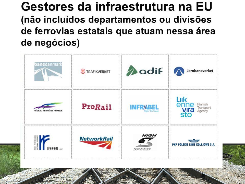 Gestores da infraestrutura na EU (não incluídos departamentos ou divisões de ferrovias estatais que atuam nessa área de negócios)