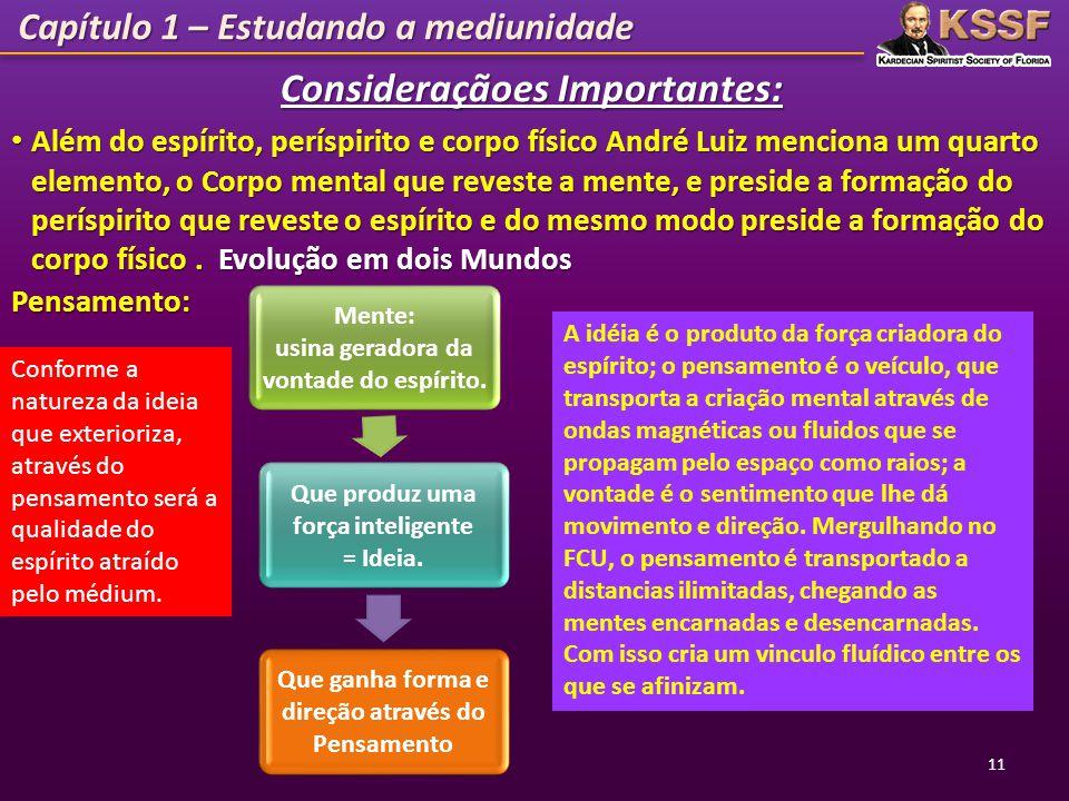 Capítulo 1 – Estudando a mediunidade Além do espírito, períspirito e corpo físico André Luiz menciona um quarto elemento, o Corpo mental que reveste a