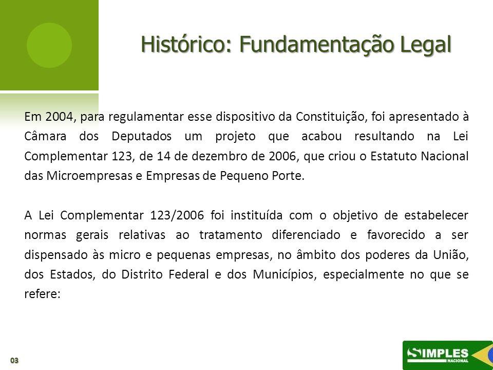 Histórico: Fundamentação Legal Em 2004, para regulamentar esse dispositivo da Constituição, foi apresentado à Câmara dos Deputados um projeto que acab
