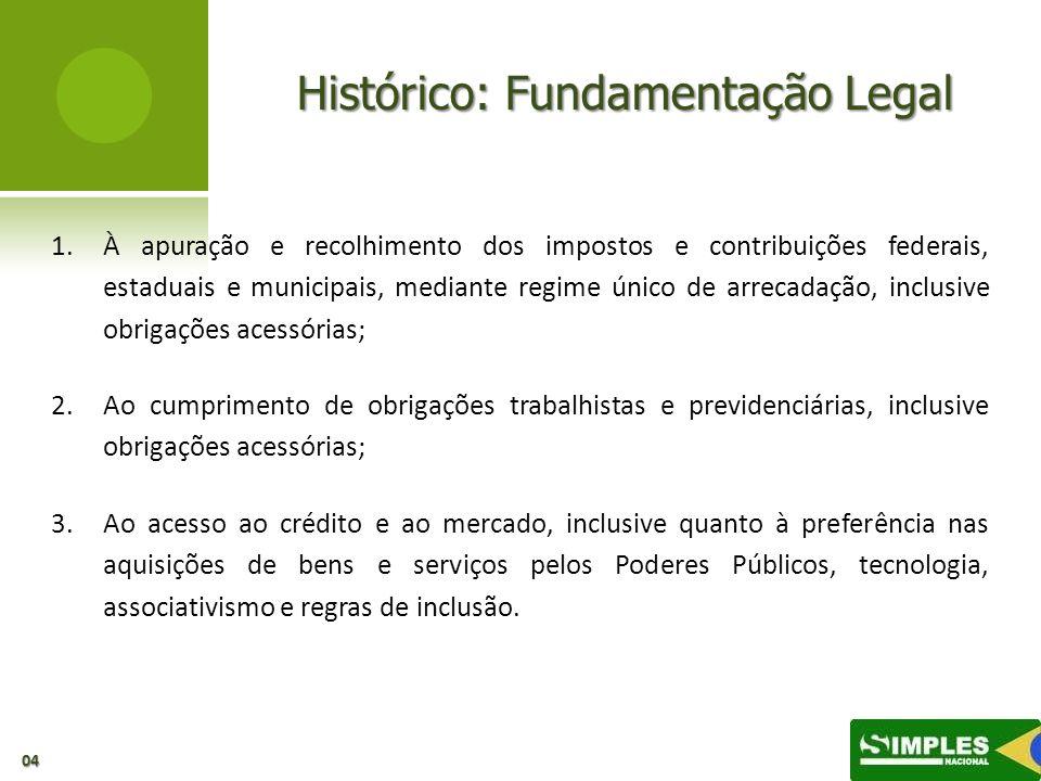 Histórico: Fundamentação Legal 1. 1.À apuração e recolhimento dos impostos e contribuições federais, estaduais e municipais, mediante regime único de
