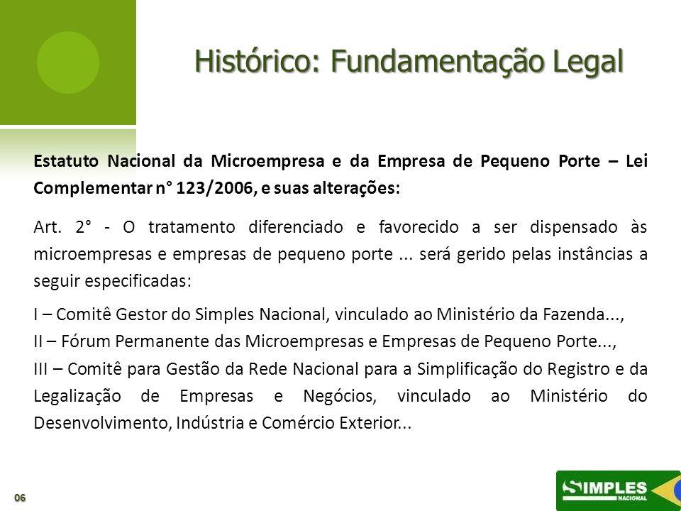 Histórico: Fundamentação Legal Estatuto Nacional da Microempresa e da Empresa de Pequeno Porte – Lei Complementar n° 123/2006, e suas alterações: Art.