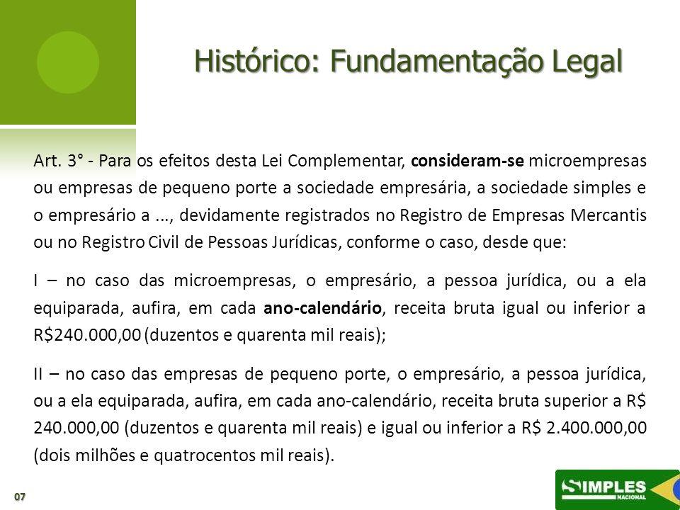 Histórico: Fundamentação Legal Art. 3° - Para os efeitos desta Lei Complementar, consideram-se microempresas ou empresas de pequeno porte a sociedade