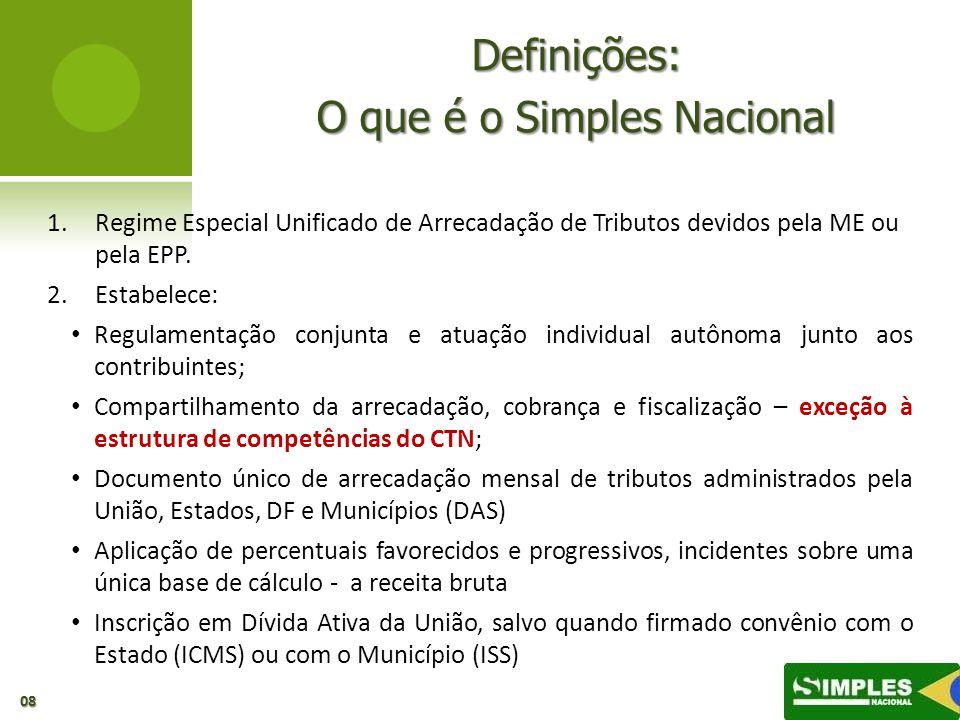 Definições: O que é o Simples Nacional 1. 1.Regime Especial Unificado de Arrecadação de Tributos devidos pela ME ou pela EPP. 2. 2.Estabelece: Regulam