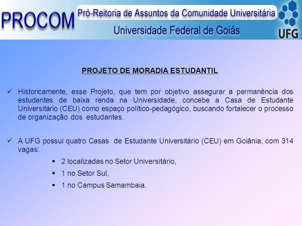 No Campus do interior são ofertadas Bolsas Moradia, no total de 580: Goiânia 314 moradias CEU s, Catalão 120 bolsas, Jataí 80 bolsas, Goiás 66 bolsas.