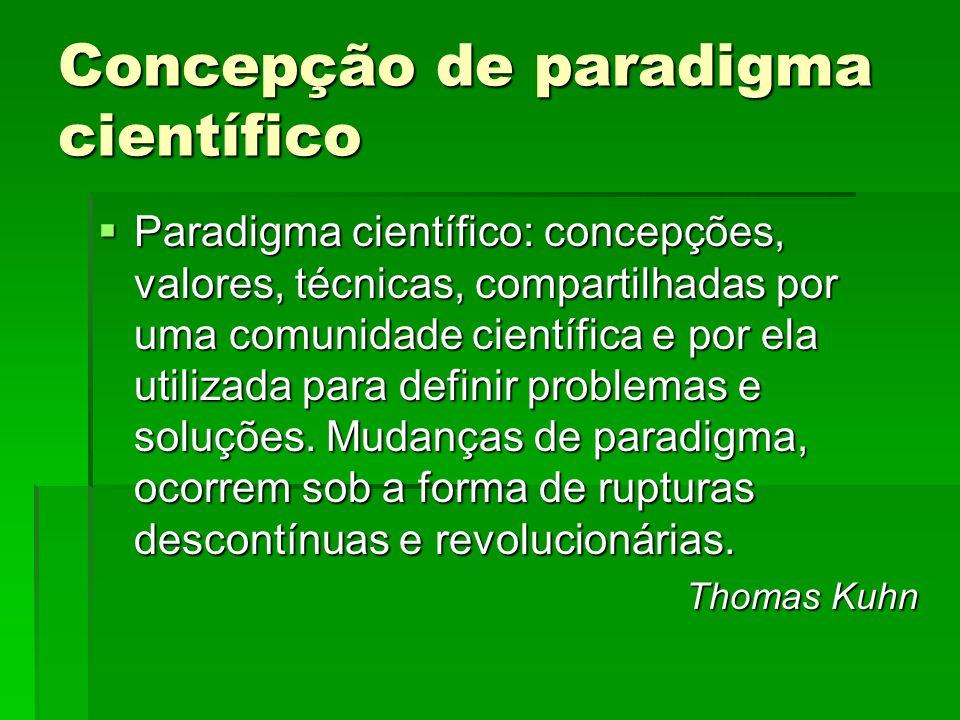 Concepção de paradigma científico Paradigma científico: concepções, valores, técnicas, compartilhadas por uma comunidade científica e por ela utilizad