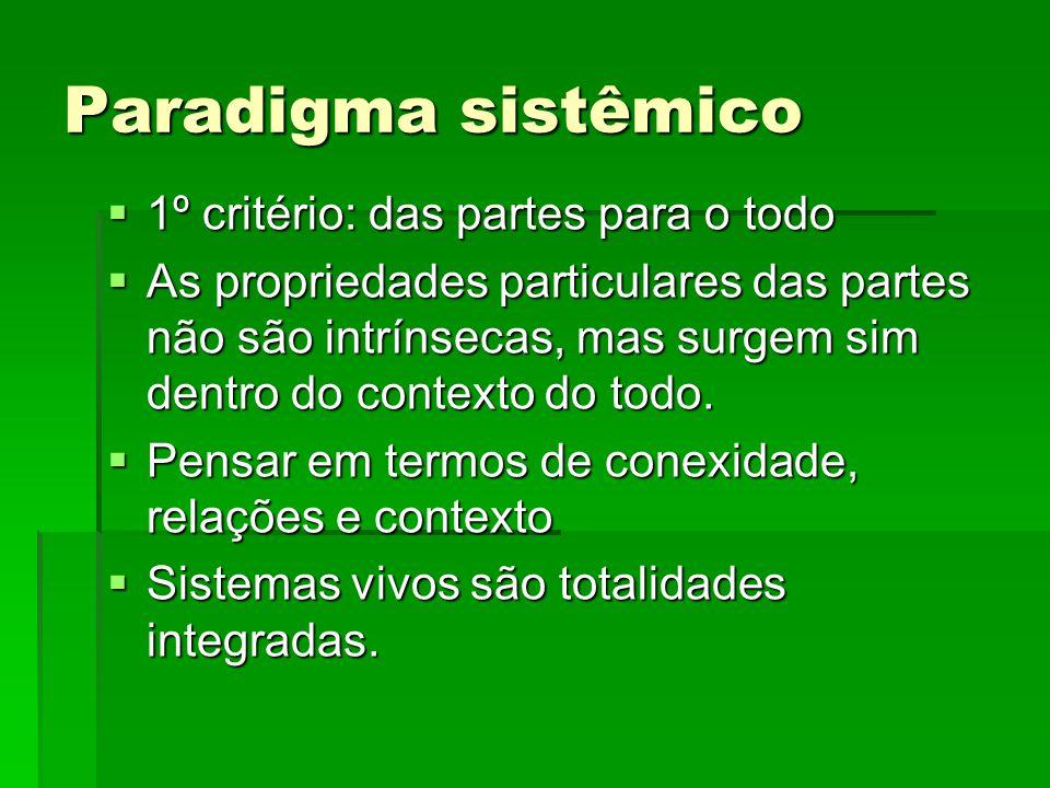 Paradigma sistêmico 1º critério: das partes para o todo 1º critério: das partes para o todo As propriedades particulares das partes não são intrínseca